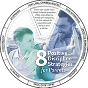 Positive Discipline Edu-Wheel