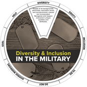 Diversity & Inclusion in the Military Edu-wheel